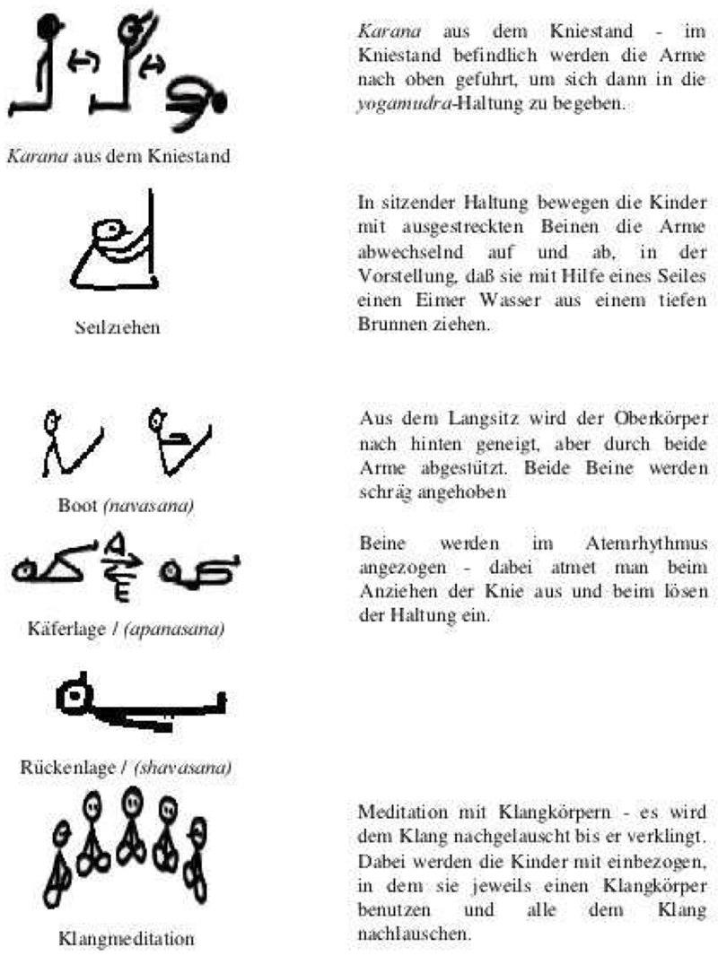 Gesundheitserziehung durch Yoga – Yogawiki